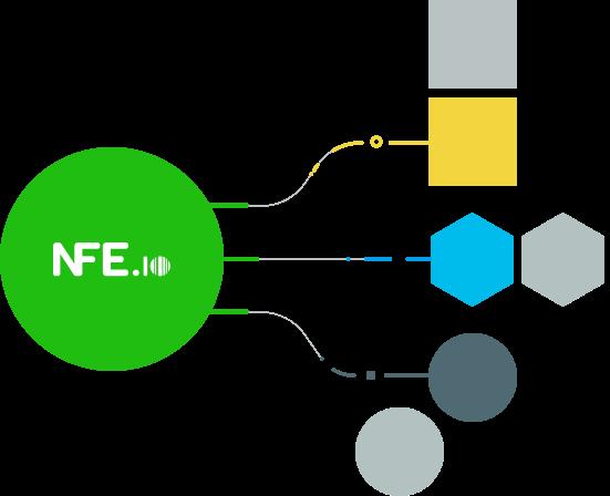 Integração com sistemas