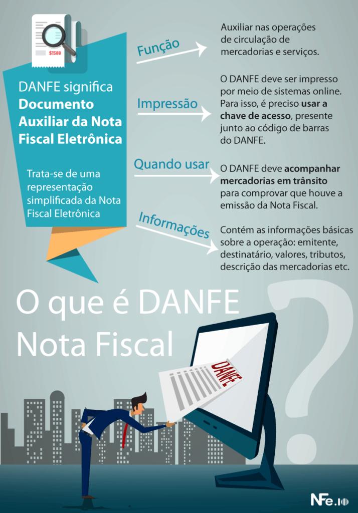 Danfe online 1